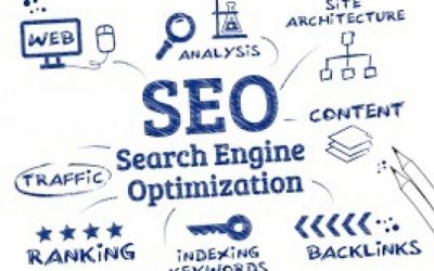5 Non-Technical SEO Strategies for Improving Rankings in Search Engines