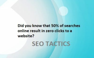 Did you know that 50% of all searches online result in zero clicks to a website?